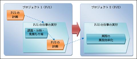 hironaka_chart100104b