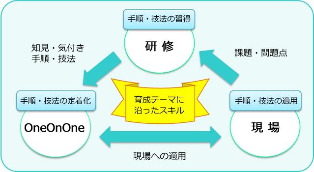 OneOnOne_image01