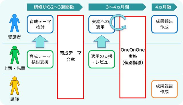 OneOnOne_image02