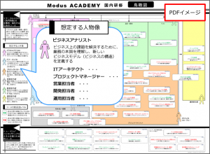 academy02